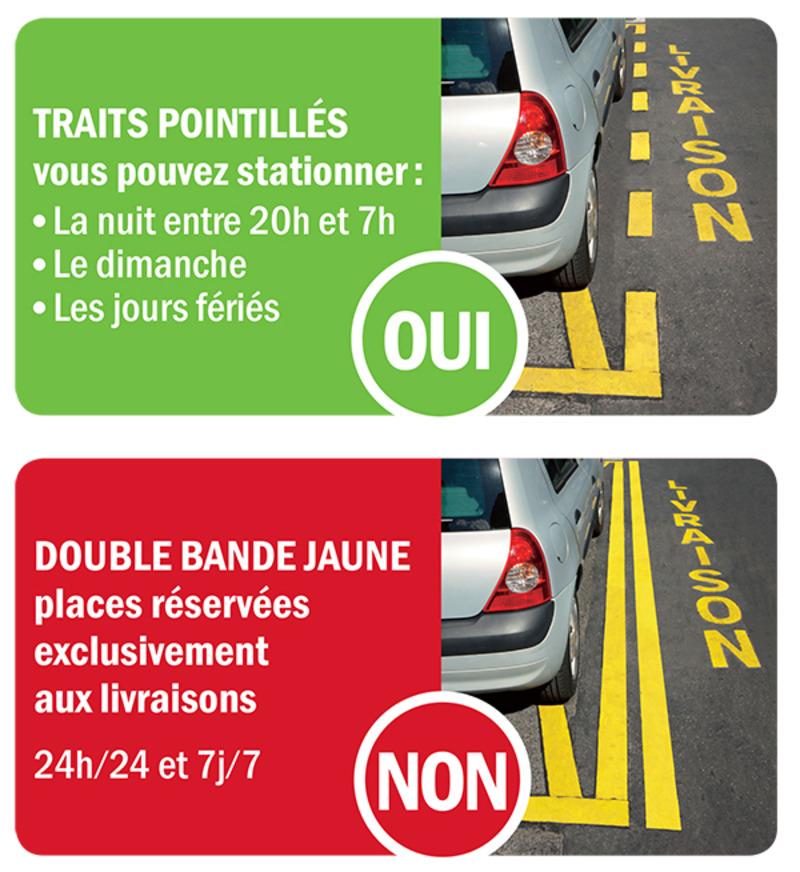 place parking payant paris