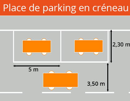place parking reglementation