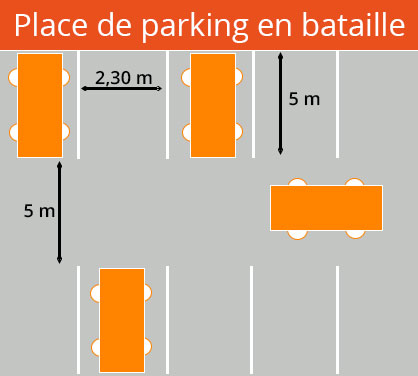 place parking taille reglementaire