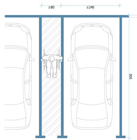 place parking voiture dimension